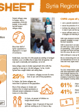Thumbnail image of CARE's factsheet on the Syrian Refugee Crisis.