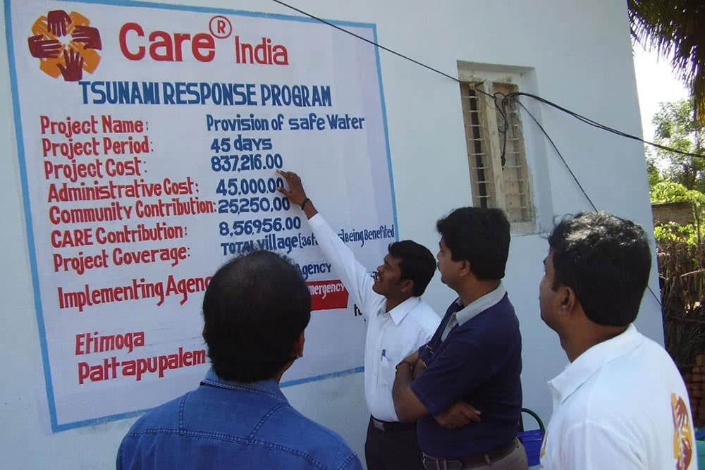 CARE's response in India