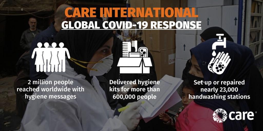 CARE global COVID-19 emergency response